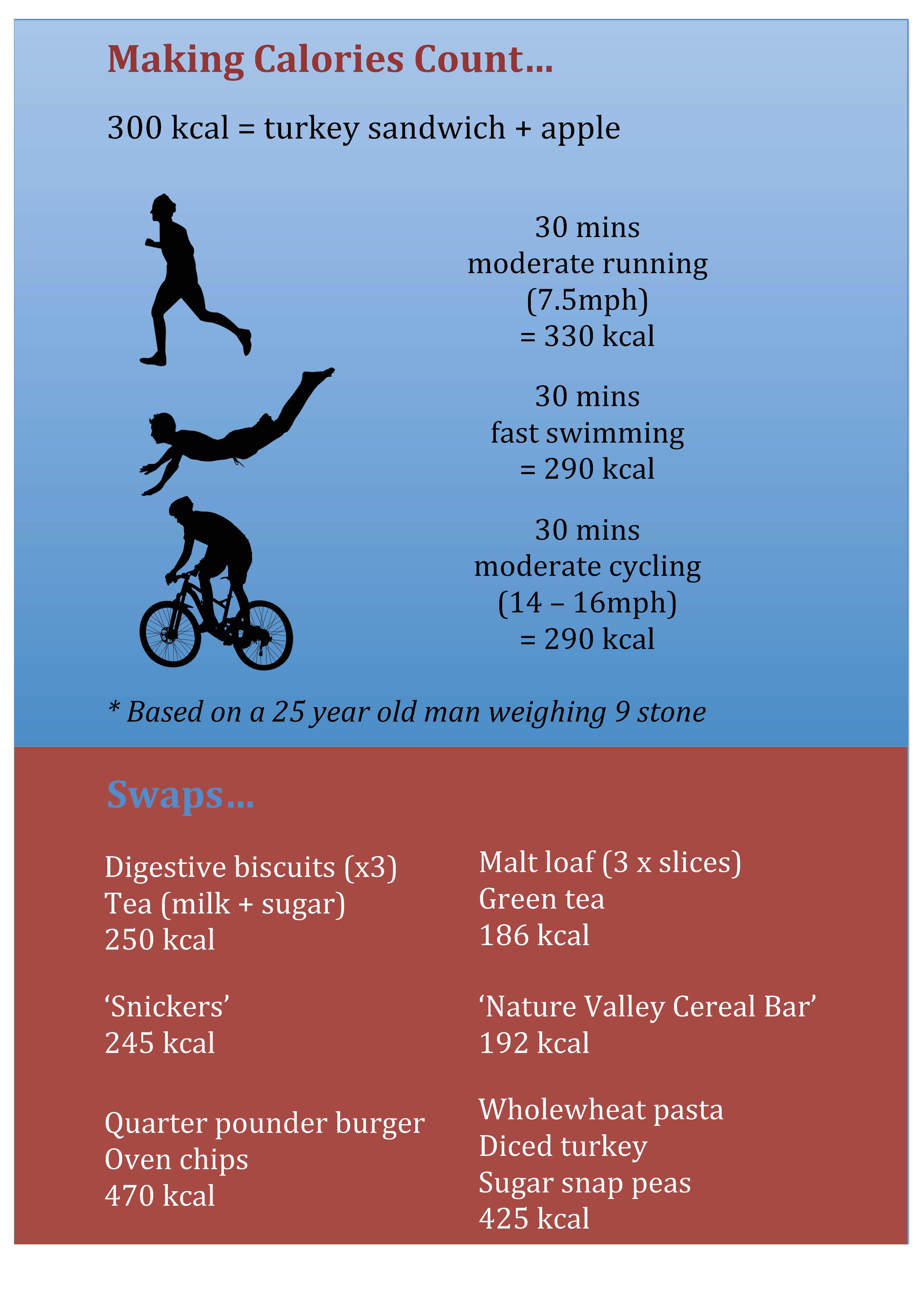 Making calories count for jockeys